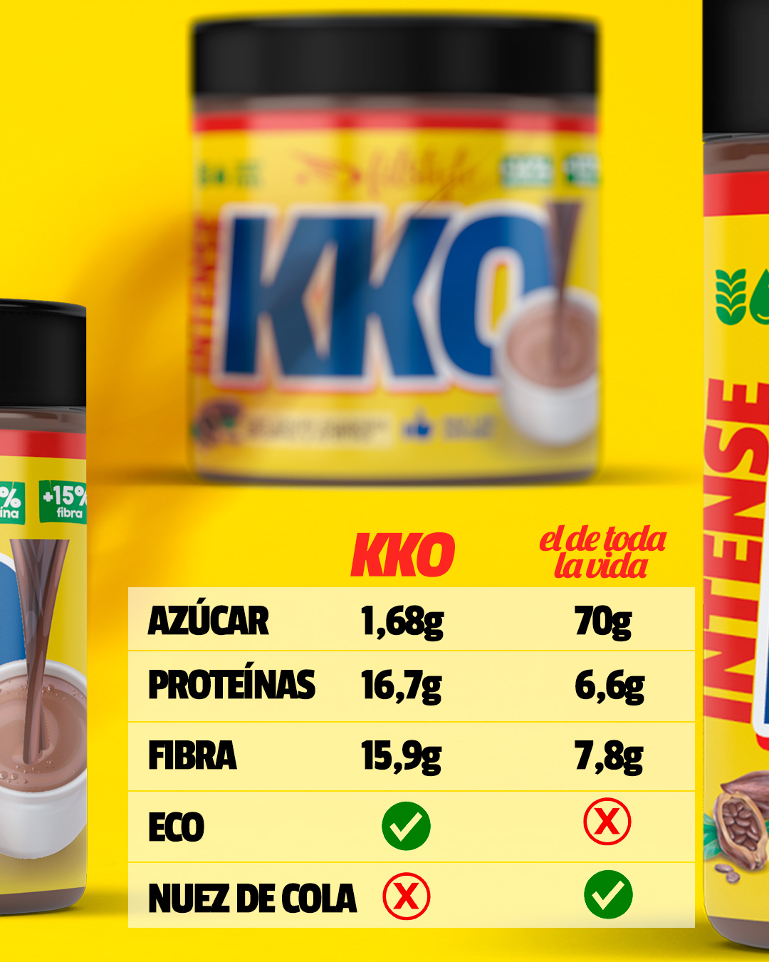 Cacao saludable FITstyle